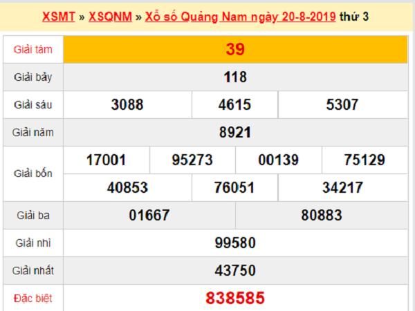 Phân tích kết quả xổ số Quảng Nam ngày 27/08 chuẩn xác