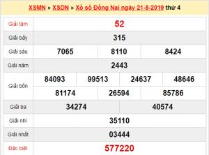Bảng phân tích xổ số Đồng Nai ngày 28/08 chuẩn xác