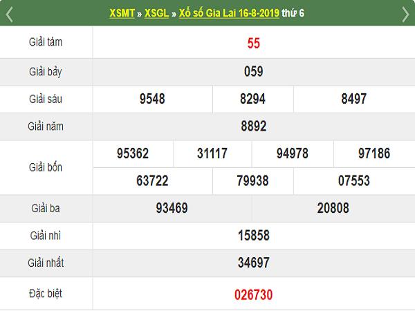 Phân tích KQXSGL ngày 23/08 chính xác 100%