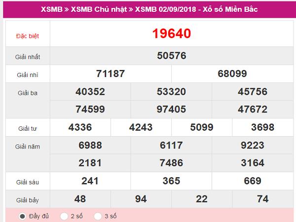 Phân tích XSMB ngày 03/09 chính xác 100%