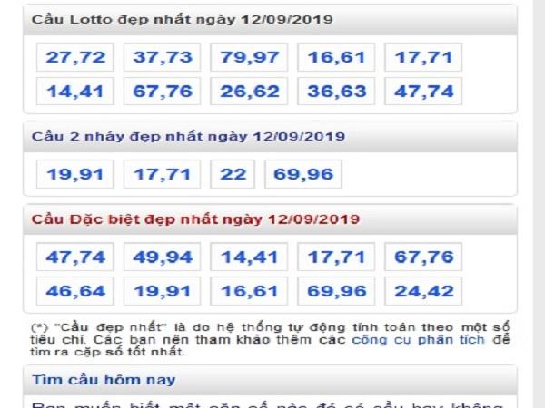 Phân tích kết quả xổ số miền bắc ngày 12/09 chuẩn xác