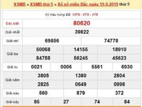 Phân tích XSMB ngày 20/09 chuẩn xác