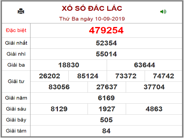 Phân tích KQXSDL ngày 24/09 chuẩn xác 100%