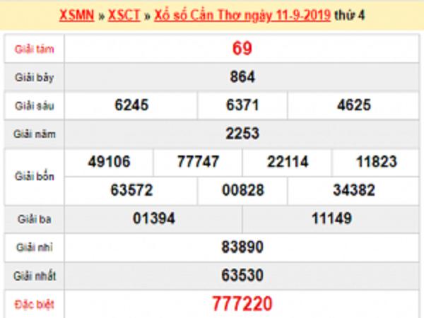 Phân tích KQXSCT ngày 18/09 chuẩn 100%