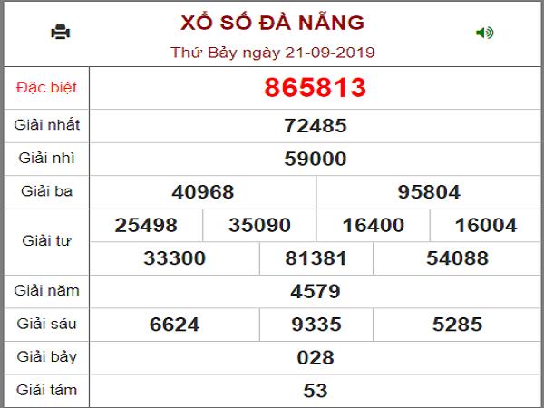 Phân tích KQXSDN ngày 25/09 chi tiết có khả năng trúng lớn