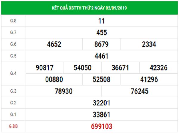 Phân tích KQXSTTH ngày 23/09 chuẩn xác 100%