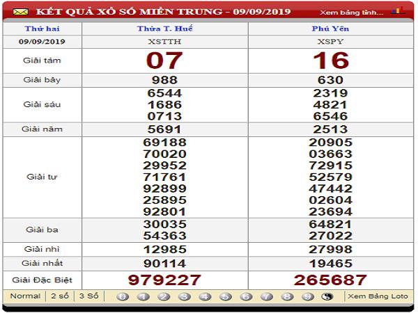 Phân tích KQXSMT từ các chuyên gia ngày 16/09 chuẩn