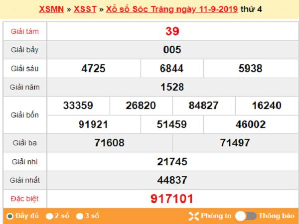 Phân tích XSST ngày 18/09 chính xác từ các cao thủ
