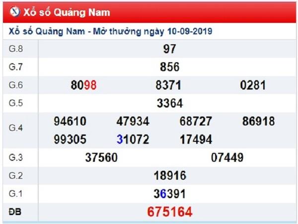 Phân tích kết quả xổ số QN ngày 17/09 chuẩn xác