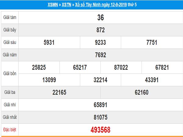Tổng hợp phân tích KQXSTN ngày 19/09 tỷ lệ trúng cao