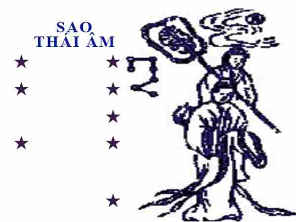 Tìm hiểu chi tiết về sao Thái Âm