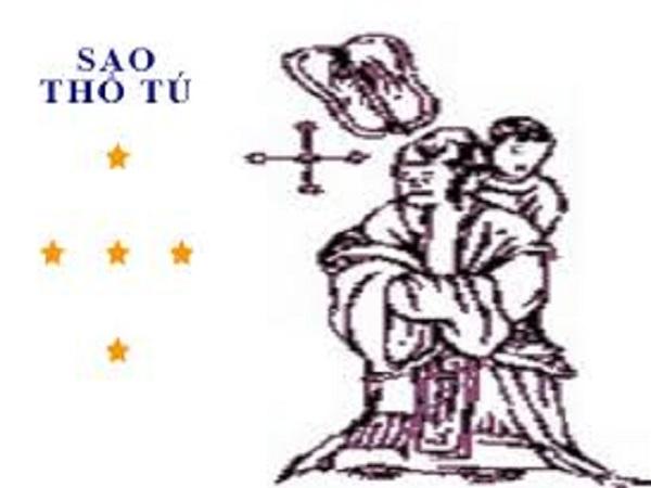 Tìm hiểu chi tiết về sao Thổ Tú