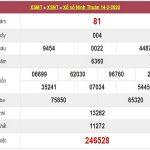 Phân tích xổ số Ninh Thuận ngày 21/2/2020 thứ 6