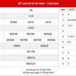 Phân tích XS Tây Ninh thứ 5 ngày 20-02-2020
