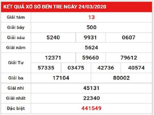 Phân tích XSBT 31/3/2020