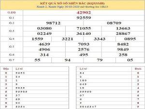 Phân tích kqxsmb ngày 31/3/2020 – Thống kê miền bắc thứ 3 hôm nay