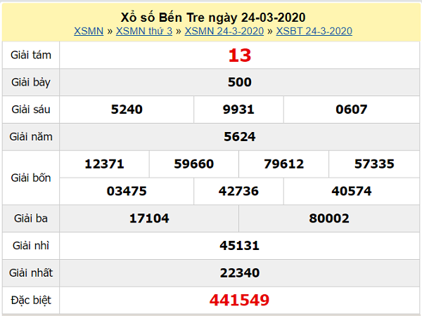 Phân tích kqxs Bến Tre 31/3/2020, chốt số dự đoán xs hôm nay