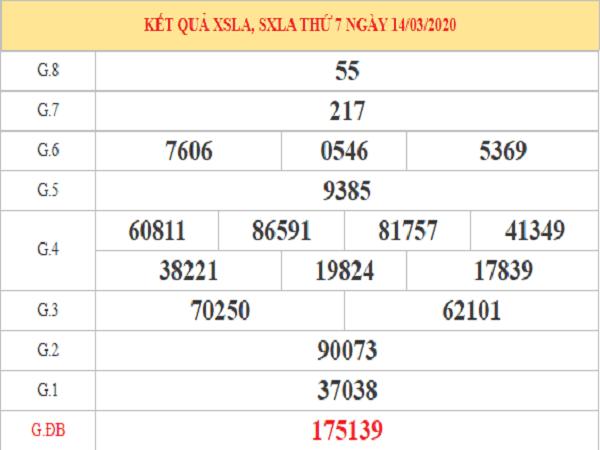 Phân tích XSLA ngày 21/3/2020 – Phân tích thống kê Long An hôm nay