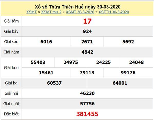 Phân tích XSTTH 27/4/2020 – KQXS Thừa Thiên Huế thứ 2