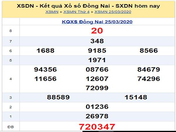 Bảng KQXSDN- Phân tích xổ số đồng nai ngày 29/04 tỷ lệ trúng cao