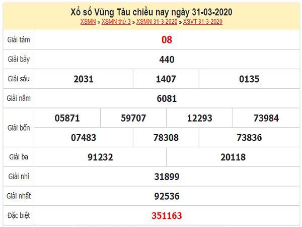ket-qua-xo-so-Vung-Tau-ngay-31-3-2020-min