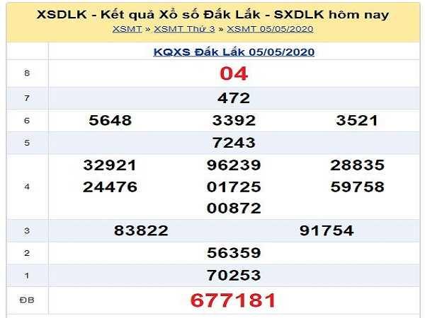 Tổng hợp KQXSDL- Phân tích xổ số đắc lắc ngày 12/05 hôm nay