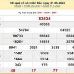 Phân tích KQXSMB- xổ số miền bắc ngày 01/06 hôm nay