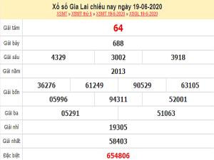Phân tích XSGL ngày 26/6/2020 thứ 6 hôm nay cực chuẩn