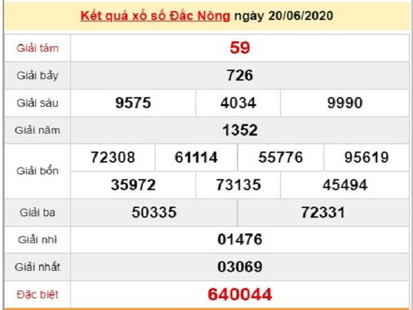 Phân tích kqxs Đắc Nông 27/6/2020, chốt số dự đoán XSDNO