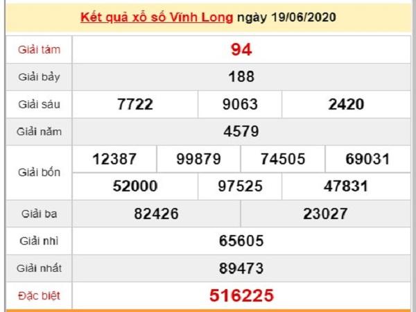 Phân tích kqxs Vĩnh Long 26/6/2020, chốt số dự đoán XSVL