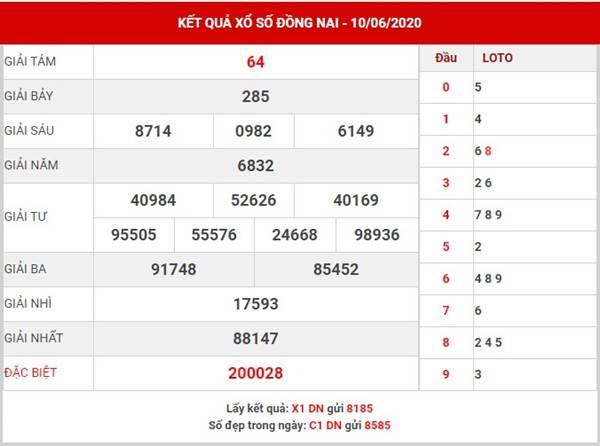 Phân tích KQXS Đồng Nai thứ 4 ngày 17-6-2020