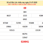 Bảng KQXSDL- Phân tích xổ số đắc lắc ngày 28/07 hôm nay