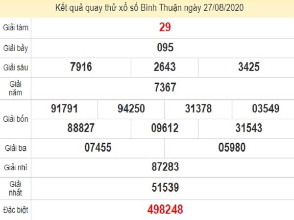 Quay thử xổ số Bình Thuận ngày 27 tháng 8 năm 2020