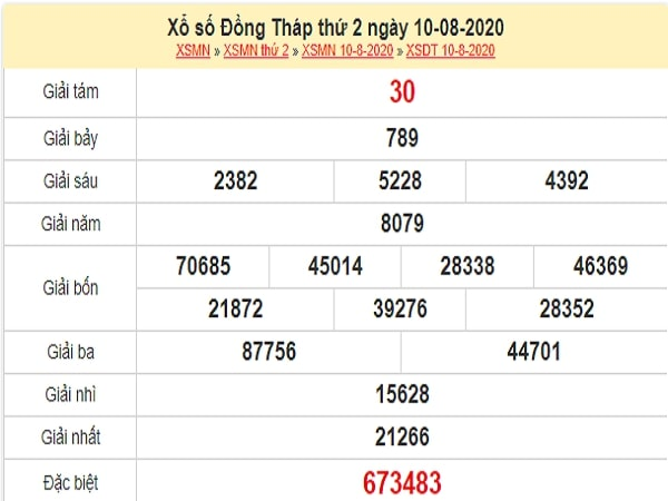 Phân tích XSDT 17/8/2020
