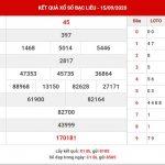 Phân tích kết quả xổ số Bạc Liêu thứ 3 ngày 22-9-2020
