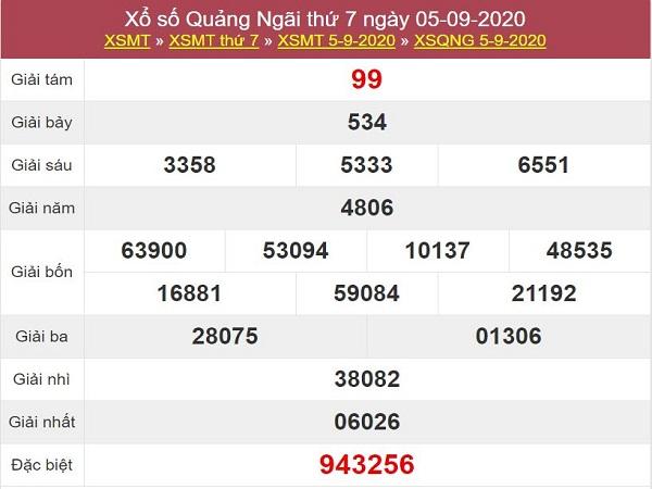 Phân tích kqxs Quảng Ngãi ngày 12/9/2020, chốt số dự đoán