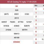 Phân tích kqxs Quảng Trị ngày 24/9/2020, chốt số tỷ lệ trúng cao
