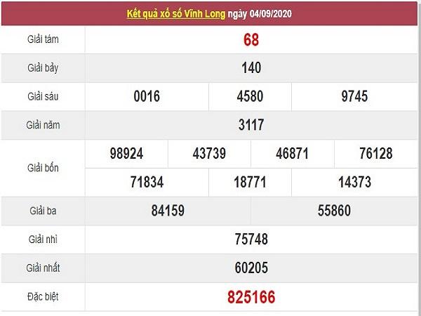 Phân tích kqxs Vĩnh Long ngày 11/9/2020, chốt số dự đoán
