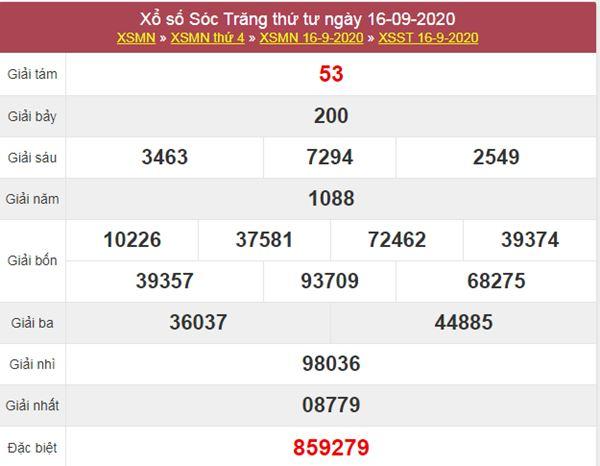 Phân tích XSST 23/9/2020 chốt KQXS Sóc Trăng thứ 4