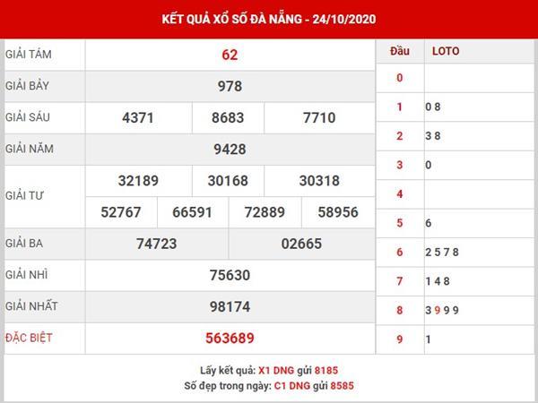 Phân tích SX Đà Nẵng thứ 4 ngày 28-10-2020