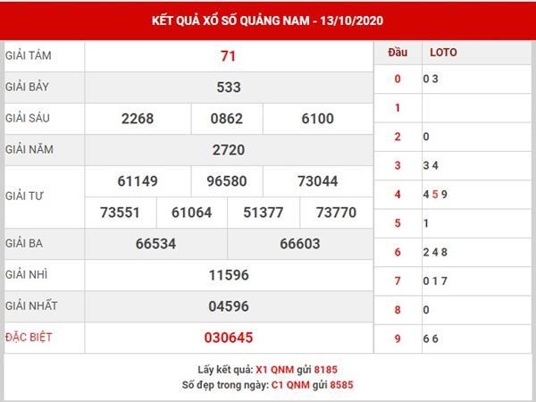 Phân tích Xổ Số Quảng Nam thứ 3 ngày 20-10-2020