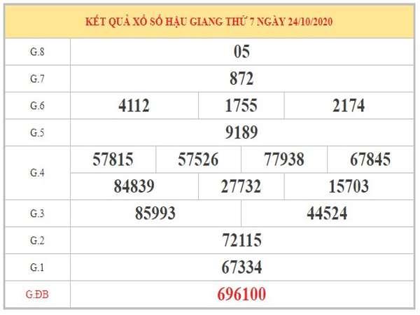 Phân tích KQXSHG ngày 31/10/2020 chốt lô số đẹp xổ số Hậu Giang