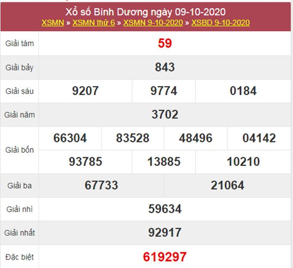 Phân tích XSBD 16/10/2020 chốt lô Bình Dương thứ 6 chính xác