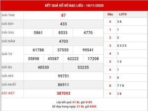 Phân tích kết quả XSBL thứ 3 ngày 17/11/2020