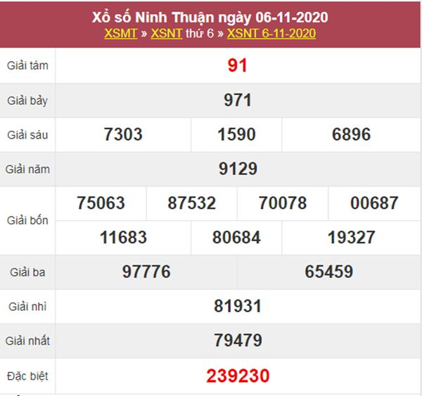 Phân tích XSNT 13/11/2020 chốt lô VIP Ninh Thuận thứ 6