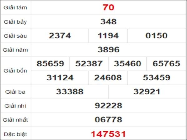 Quay thử xổ số Quảng Nam ngày 17 tháng 11 năm 2020