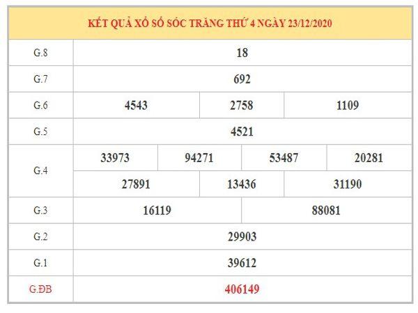 Phân tích KQXSST ngày 30/12/2020 dựa trên kết quả kì trước