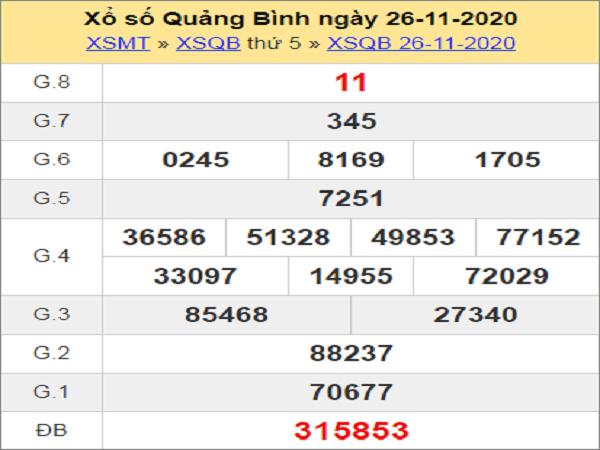 Phân tích XSQB ngày 03/12/2020- xổ số quảng bình
