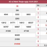 Phân tích kqxs Ninh Thuận ngày 22/1/2021 chốt số dự đoán