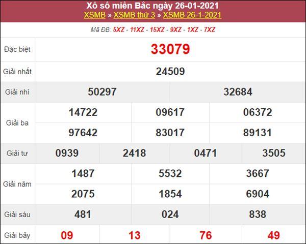 Phân tích XSMB 27/1/2021 chốt cầu lô giải đặc biệt chuẩn xác